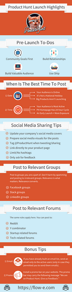 How to Launch on Product Hunt Tips - Infographic